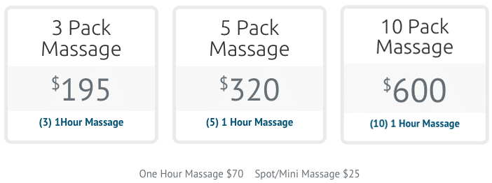 massagepackages
